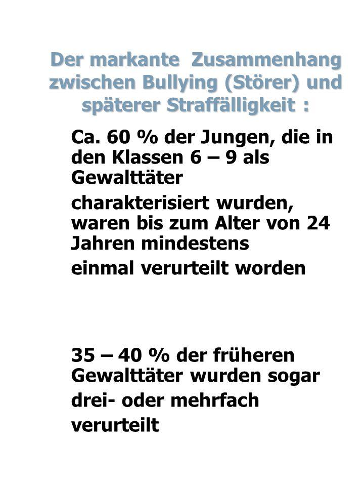Der markante Zusammenhang zwischen Bullying (Störer) und späterer Straffälligkeit : Ca.