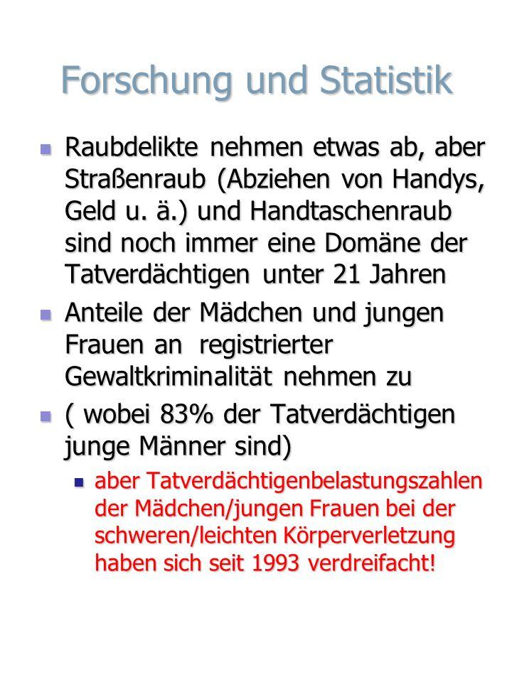 Forschung und Statistik Täter nach wie vor in erster Linie junge Männer Täter nach wie vor in erster Linie junge Männer Opfer ebenfalls männlich Opfer ebenfalls männlich Jugendgewalt meistens unter Gleichaltrigen Jugendgewalt meistens unter Gleichaltrigen Überdurchschnittlich viele TV ohne deutsche Staatsangehörigkeit Überdurchschnittlich viele TV ohne deutsche Staatsangehörigkeit