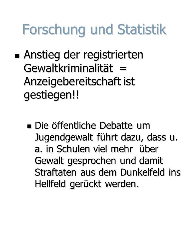 Kommunales Netzwerk Anne-Frank-Realschule Anne-Frank-Realschule Sucht- und Drogenberatungs- stelle des Caritasverbandes für das Dekanat Emsdetten-Greven e.V.