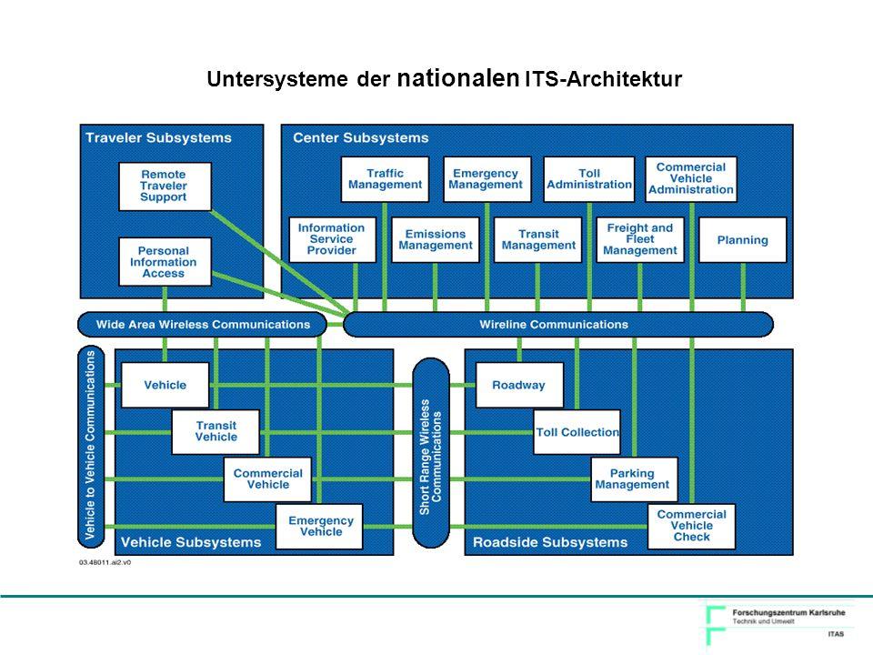 Untersysteme der nationalen ITS-Architektur