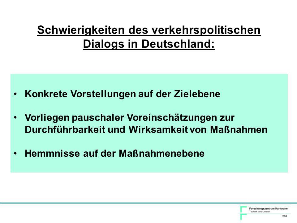 Schwierigkeiten des verkehrspolitischen Dialogs in Deutschland: Konkrete Vorstellungen auf der Zielebene Vorliegen pauschaler Voreinschätzungen zur Du