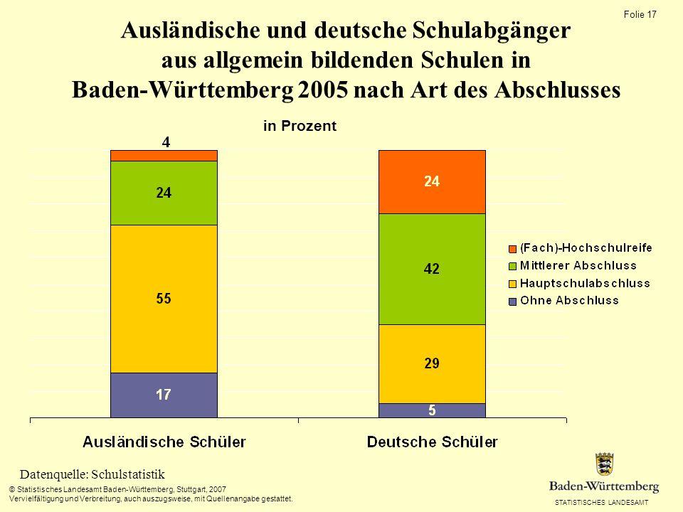 STATISTISCHES LANDESAMT Folie 16 © Statistisches Landesamt Baden-Württemberg, Stuttgart, 2007 Vervielfältigung und Verbreitung, auch auszugsweise, mit Quellenangabe gestattet.