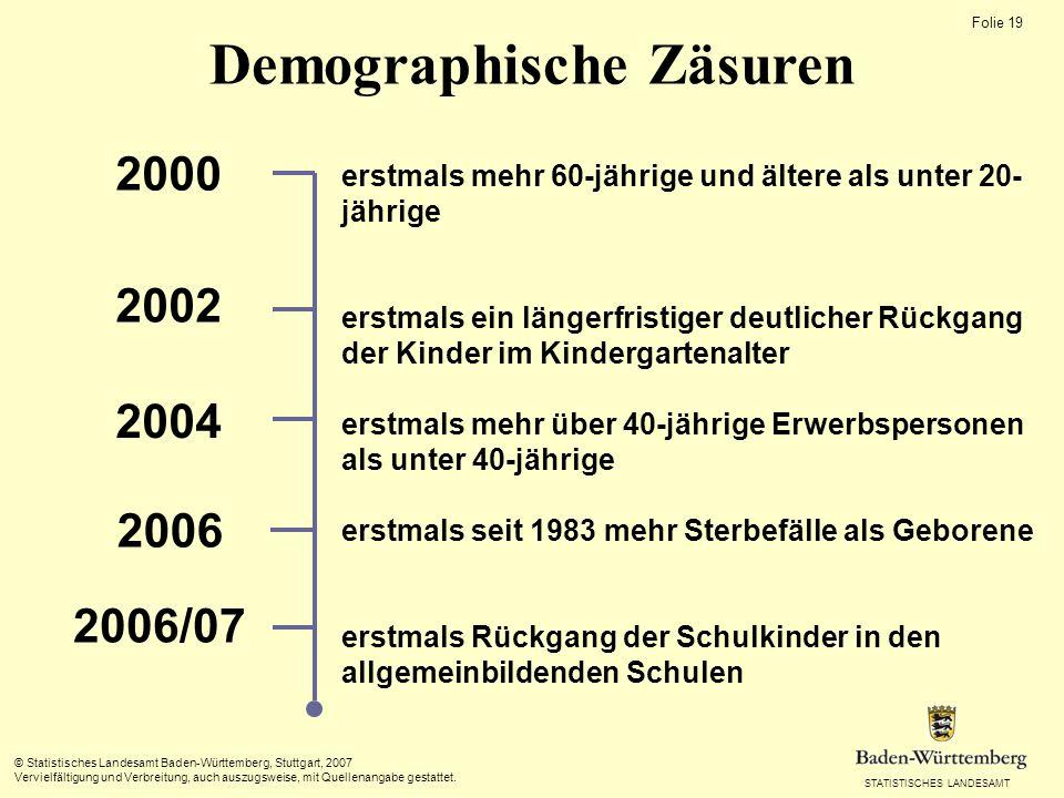 STATISTISCHES LANDESAMT Folie 18 © Statistisches Landesamt Baden-Württemberg, Stuttgart, 2007 Vervielfältigung und Verbreitung, auch auszugsweise, mit Quellenangabe gestattet.
