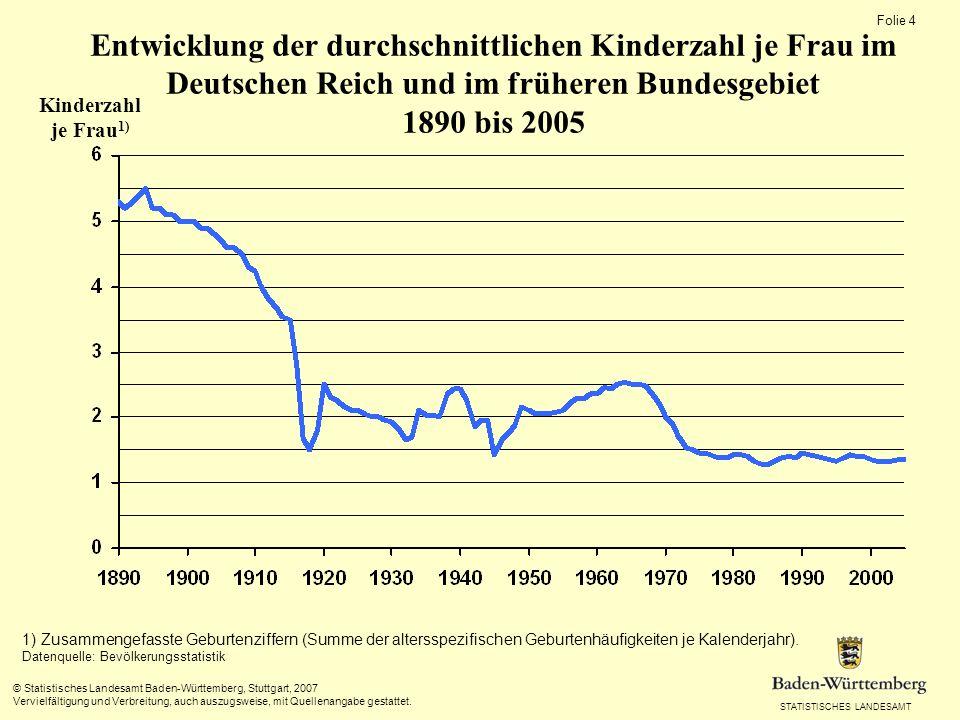 STATISTISCHES LANDESAMT Folie 4 © Statistisches Landesamt Baden-Württemberg, Stuttgart, 2007 Vervielfältigung und Verbreitung, auch auszugsweise, mit Quellenangabe gestattet.