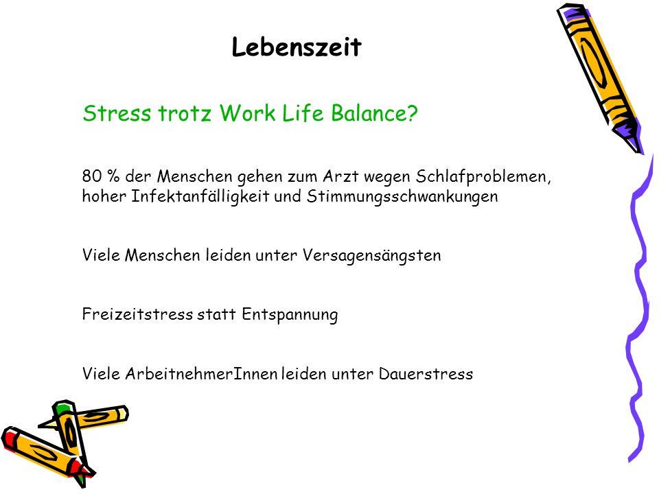 Lebenszeit Stress trotz Work Life Balance? 80 % der Menschen gehen zum Arzt wegen Schlafproblemen, hoher Infektanfälligkeit und Stimmungsschwankungen