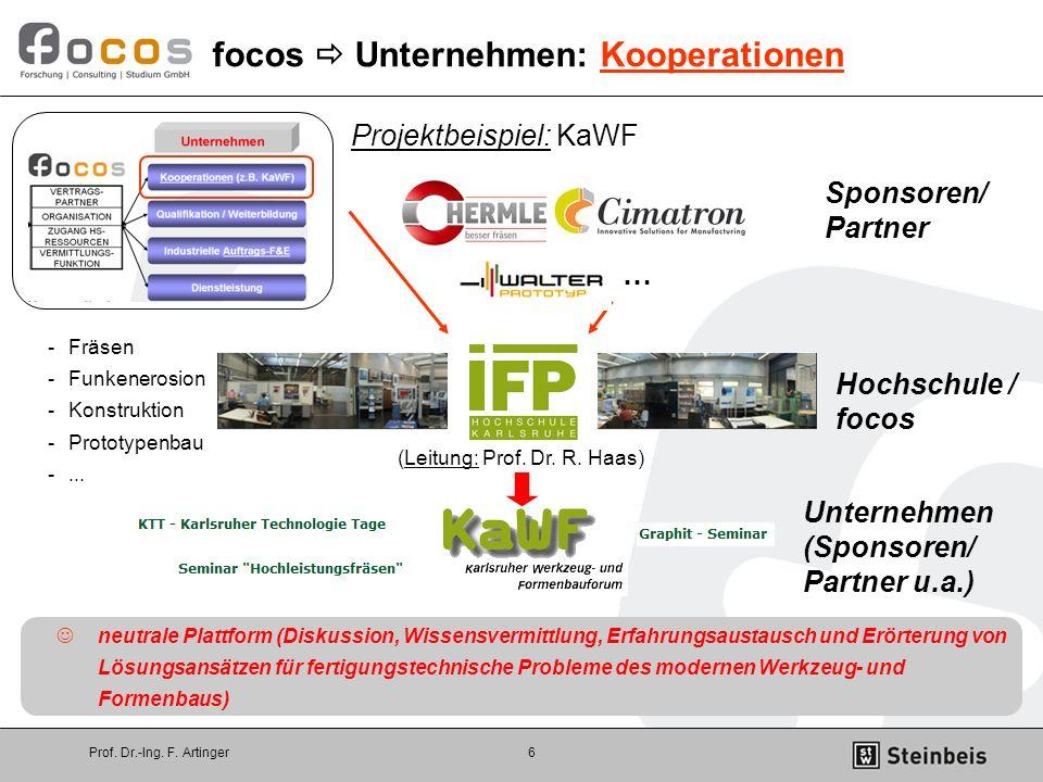 Prof. Dr.-Ing. F. Artinger6 focos Unternehmen: Kooperationen Projektbeispiel: KaWF (Leitung: Prof. Dr. R. Haas) Sponsoren/ Partner … Hochschule / foco