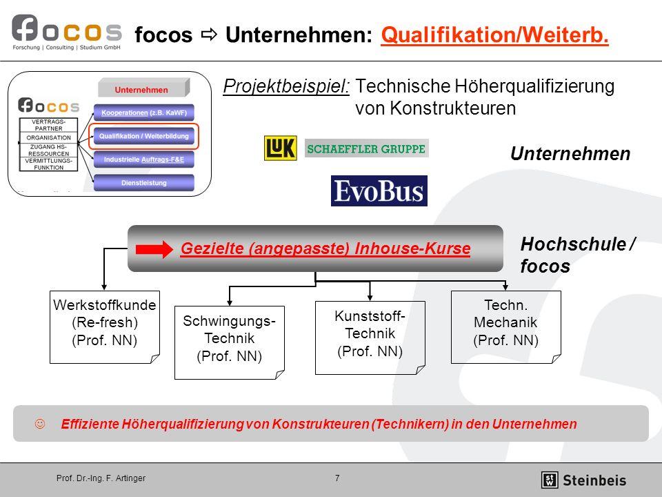 Prof. Dr.-Ing. F. Artinger7 focos Unternehmen: Qualifikation/Weiterb. Projektbeispiel:Technische Höherqualifizierung von Konstrukteuren Unternehmen Ho