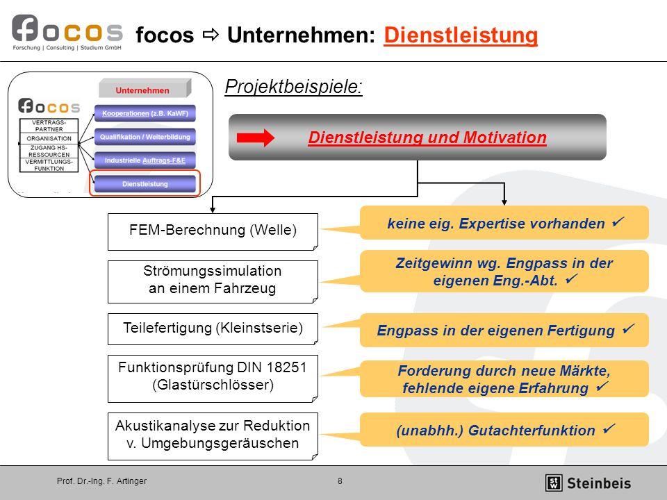 Prof. Dr.-Ing. F. Artinger8 focos Unternehmen: Dienstleistung Projektbeispiele: Dienstleistung und Motivation FEM-Berechnung (Welle) Strömungssimulati