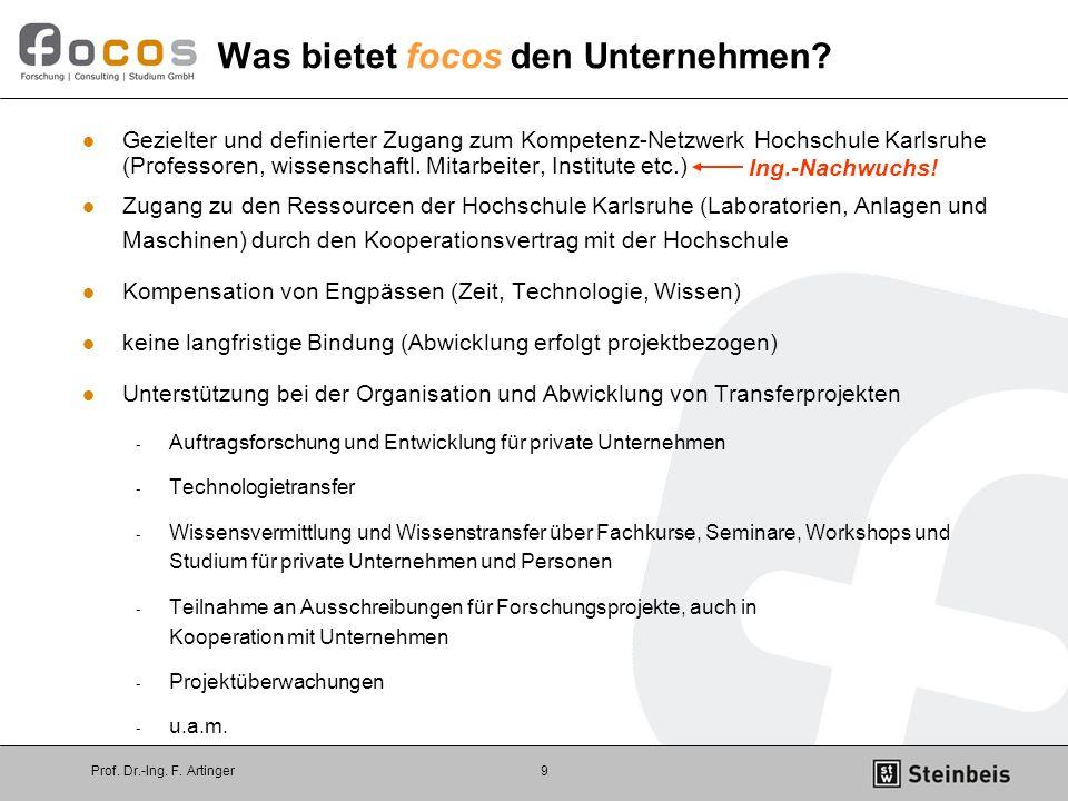 Prof. Dr.-Ing. F. Artinger9 Gezielter und definierter Zugang zum Kompetenz-Netzwerk Hochschule Karlsruhe (Professoren, wissenschaftl. Mitarbeiter, Ins