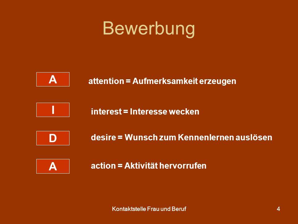 Kontaktstelle Frau und Beruf5 Bewerbung ……………..von Null auf 100.