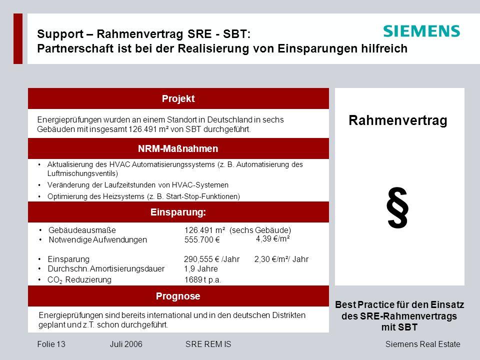 Siemens Real EstateFolie 13Juli 2006SRE REM IS CO 2 Reduzierung 1689 t p.a. NRM-Maßnahmen Projekt Aktualisierung des HVAC Automatisierungssystems (z.