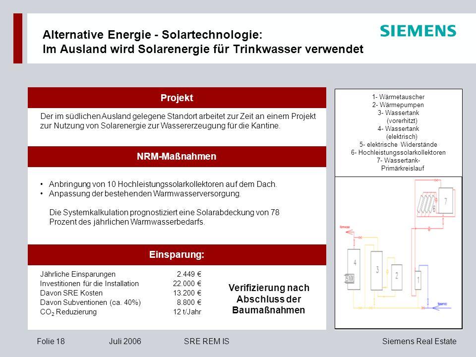 Siemens Real EstateFolie 18Juli 2006SRE REM IS NRM-Maßnahmen Projekt Einsparung: Alternative Energie - Solartechnologie: Im Ausland wird Solarenergie