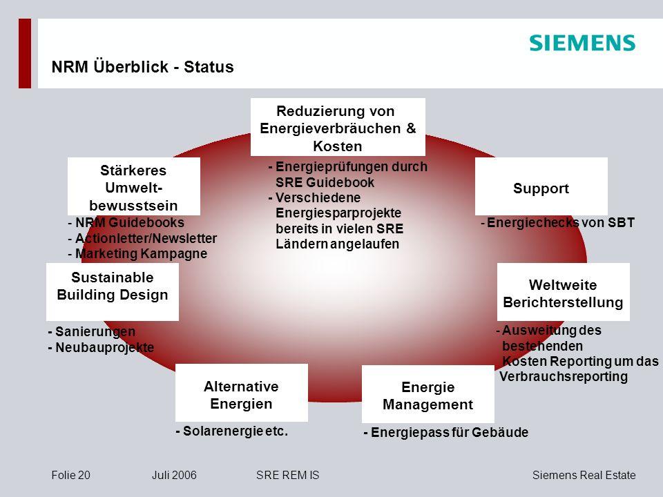 Siemens Real EstateFolie 20Juli 2006SRE REM IS Reduzierung von Energieverbräuchen & Kosten Sustainable Building Design Support Weltweite Berichterstel