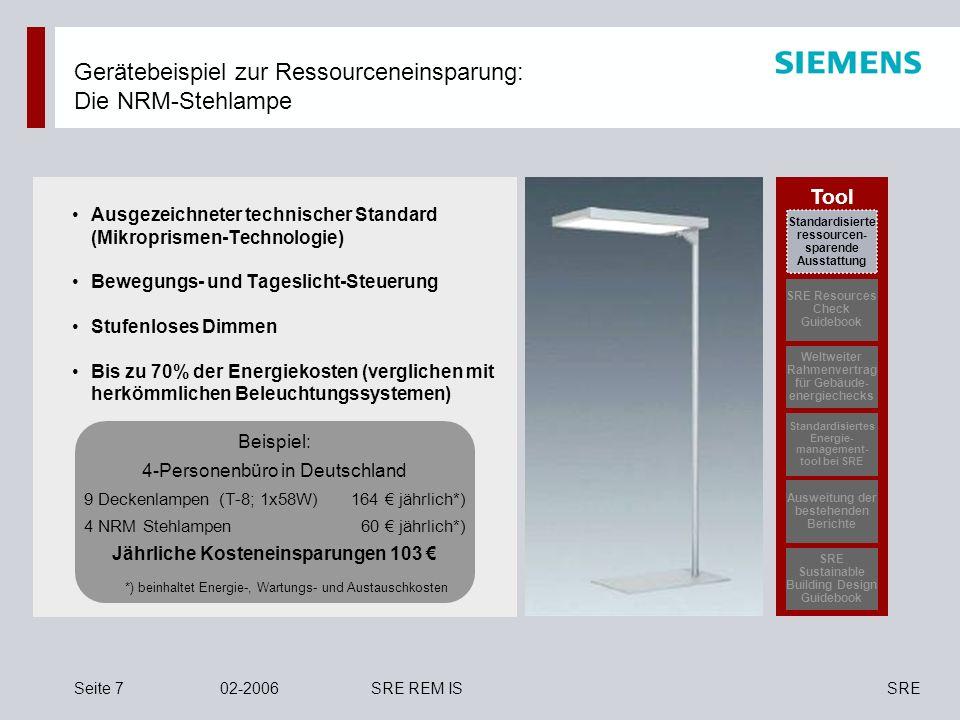 SRESeite 802-2006SRE REM IS Optimierung der Gebäude- und technischen Ausrüstung - Was kann gemacht werden und was ist unser Fokus.