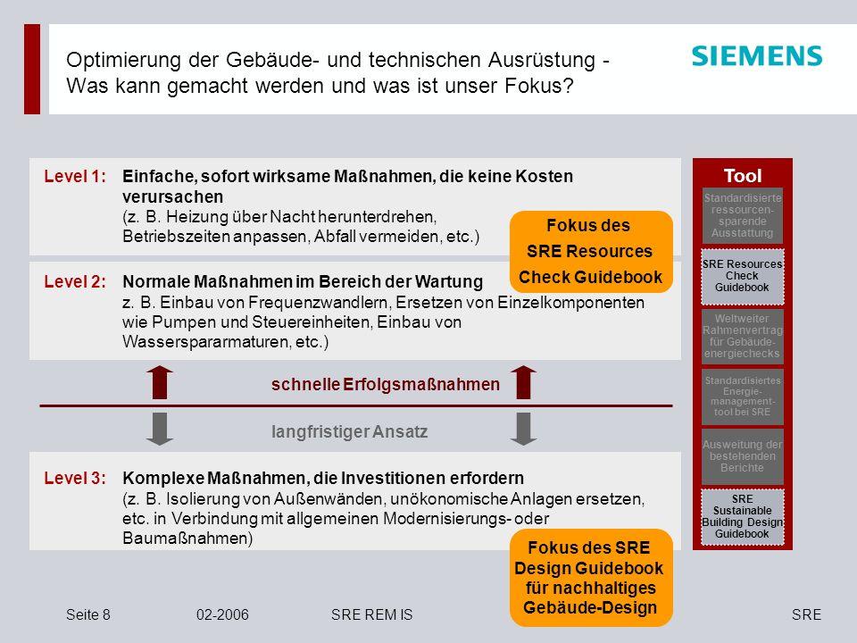SRESeite 902-2006SRE REM IS SRE Resource Check Guidebook – Inhalt Das Guidebook beschreibt ressourcensparende Maßnahmen für die folgenden Bereiche: 1.1 Wasser 1.2 Heizung 1.3 Klima- und Belüftungsanlagen 1.4 Hochspannungsversorgung 1.5 Benutzerspezifische Büroausstattung Außerdem beinhaltet es: Eine Matrix der klimatischen Anwendbarkeit Nützliche Hinweise auf interne sowie externe Quellen Tool SRE Resources Check Guidebook Weltweiter Rahmenvertrag für Gebäude- energiechecks Standardisiertes Energie- management- tool bei SRE Ausweitung der bestehenden Berichte SRE Sustainable Building Design Guidebook Standardisierte ressourcen- sparende Ausstattung
