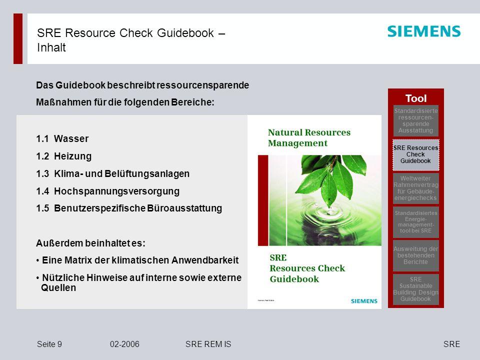 SRESeite 902-2006SRE REM IS SRE Resource Check Guidebook – Inhalt Das Guidebook beschreibt ressourcensparende Maßnahmen für die folgenden Bereiche: 1.