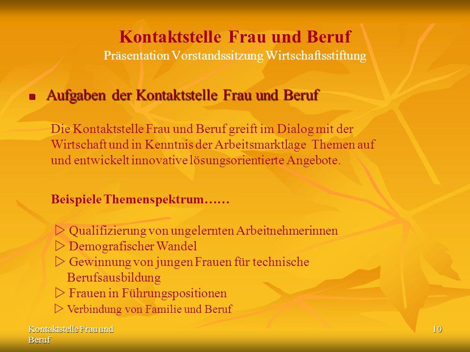 Kontaktstelle Frau und Beruf 10 Kontaktstelle Frau und Beruf Präsentation Vorstandssitzung Wirtschaftsstiftung Aufgaben der Kontaktstelle Frau und Ber