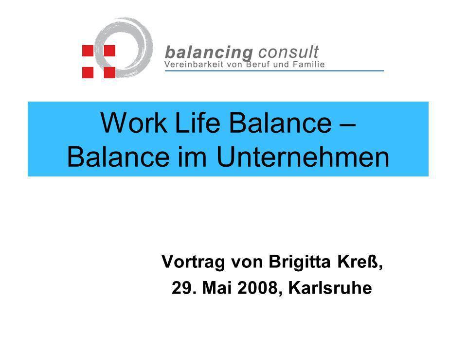 www.balancing-consult.de 12 Auf dem Weg zur Gleichstellung Ist - Stand START CHANCENGLEICHHEIT ZIEL 1 GLEICHSTELLUNG ZIEL 2 VIELFALTVIELFALT VEREINBARKEIT GENDER MAINSTREAM WAHLFREIHEITWAHLFREIHEIT Work- Life- Balance Diversity