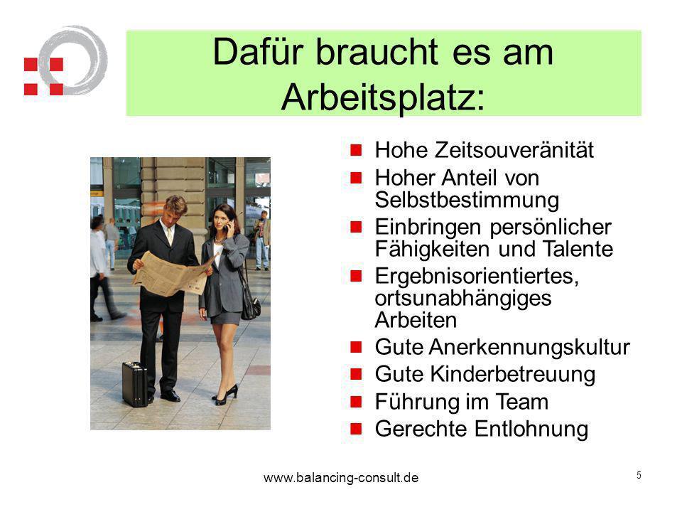 www.balancing-consult.de 6 Welche Angebote gibt es schon.