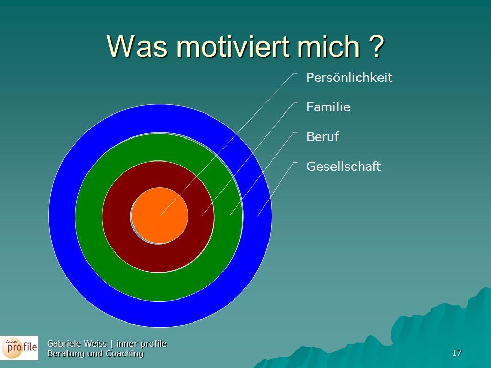 17 Was motiviert mich ? Persönlichkeit Familie Beruf Gesellschaft Gabriele Weiss | inner profile Beratung und Coaching