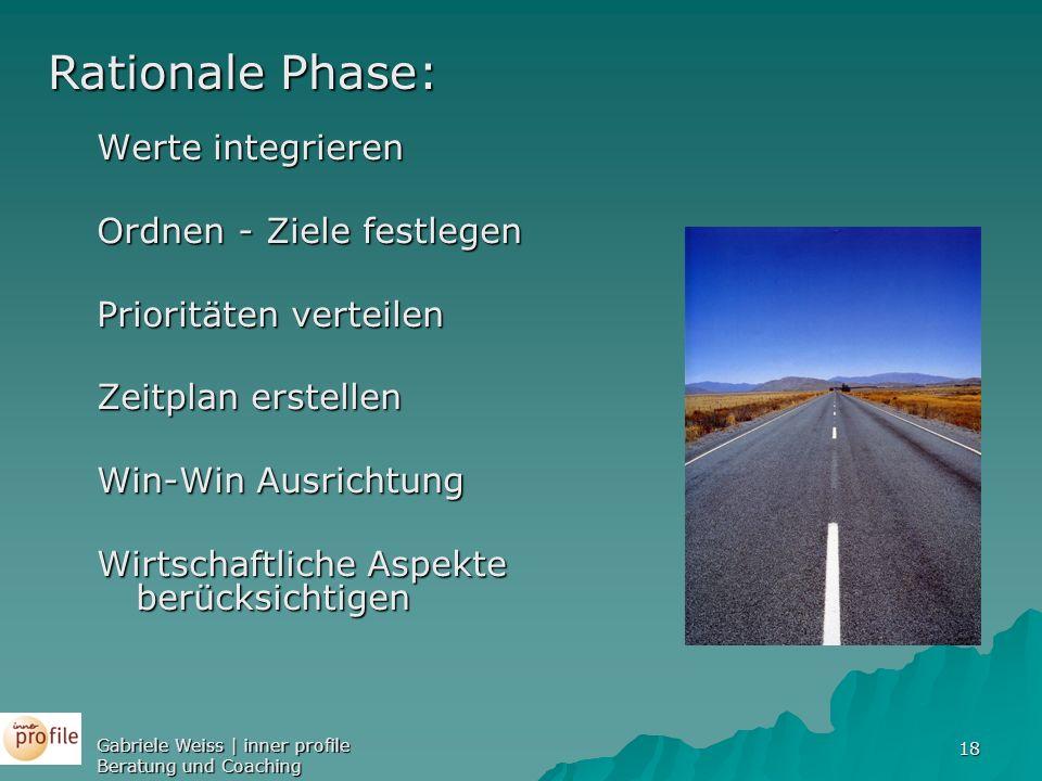 18 Werte integrieren Ordnen - Ziele festlegen Prioritäten verteilen Zeitplan erstellen Win-Win Ausrichtung Wirtschaftliche Aspekte berücksichtigen Gab