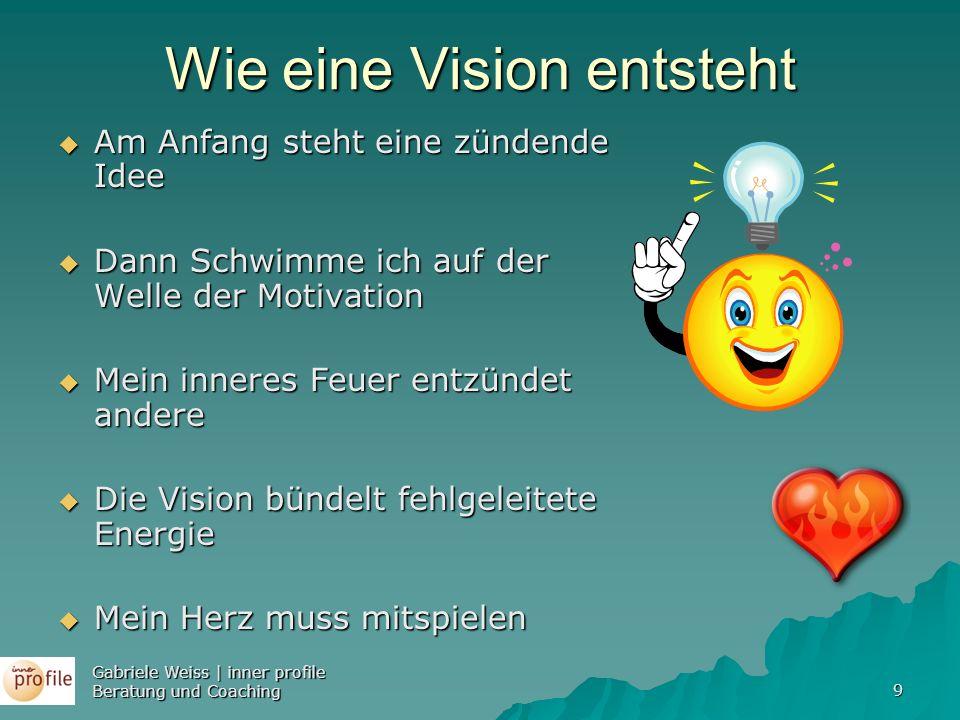 9 Wie eine Vision entsteht Am Anfang steht eine zündende Idee Am Anfang steht eine zündende Idee Dann Schwimme ich auf der Welle der Motivation Dann S