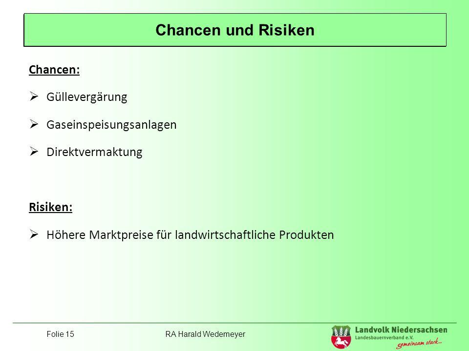 Folie 15RA Harald Wedemeyer Position Landvolk Chancen: Güllevergärung Gaseinspeisungsanlagen Direktvermaktung Risiken: Höhere Marktpreise für landwirt