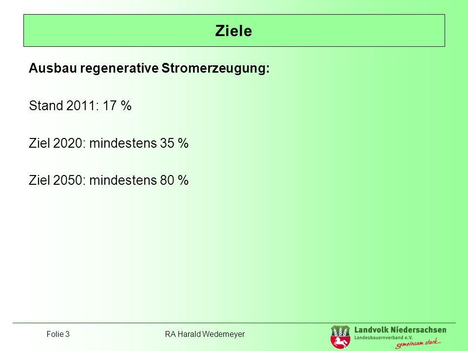Folie 3RA Harald Wedemeyer Ziele Ausbau regenerative Stromerzeugung: Stand 2011: 17 % Ziel 2020: mindestens 35 % Ziel 2050: mindestens 80 %