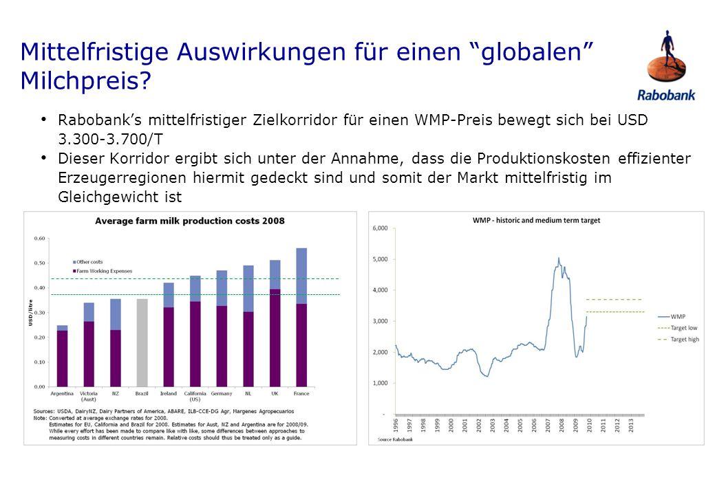 Mittelfristige Auswirkungen für einen globalen Milchpreis? Rabobanks mittelfristiger Zielkorridor für einen WMP-Preis bewegt sich bei USD 3.300-3.700/