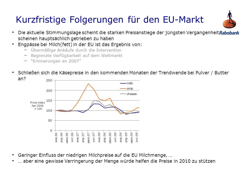 Kurzfristige Folgerungen für den EU-Markt Die aktuelle Stimmungslage scheint die starken Preisanstiege der jüngsten Vergangenheit scheinen hauptsächli