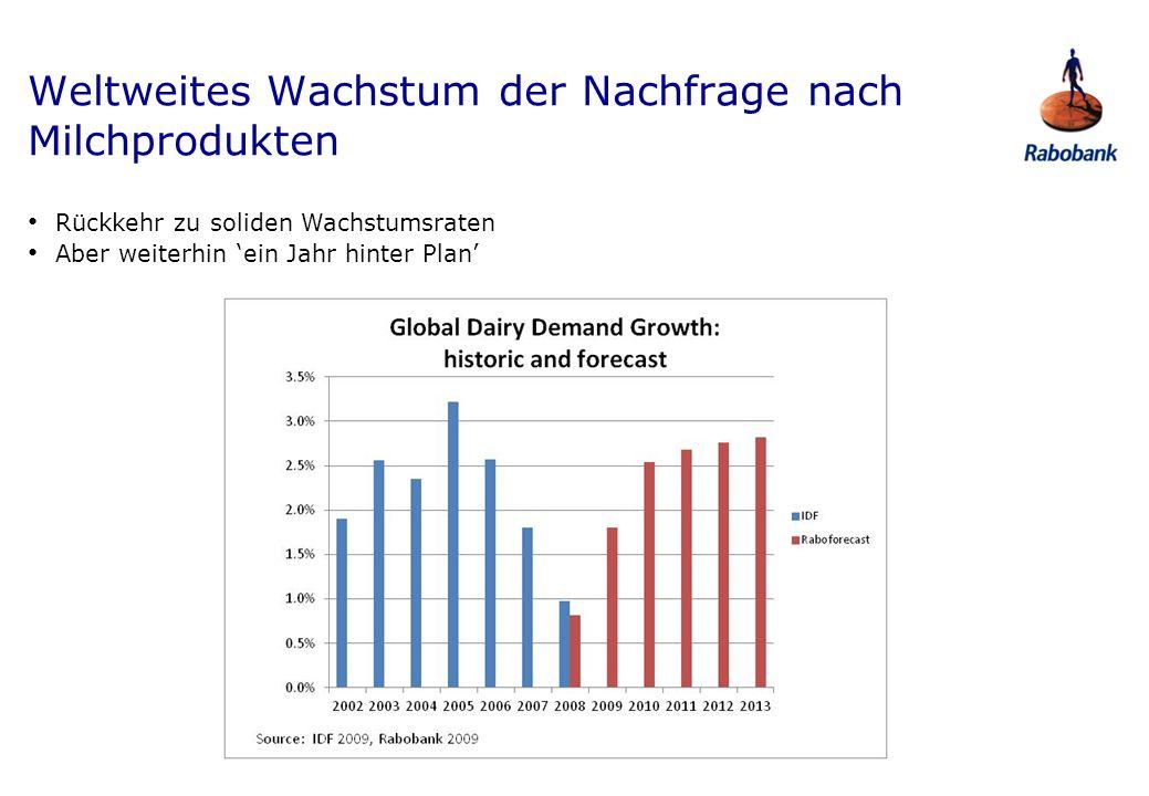 Weltweites Wachstum der Nachfrage nach Milchprodukten Rückkehr zu soliden Wachstumsraten Aber weiterhin ein Jahr hinter Plan