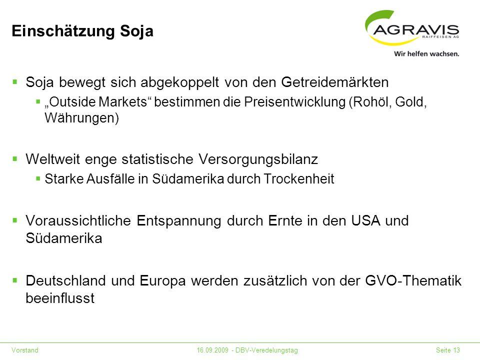 Vorstand16.09.2009 - DBV-Veredelungstag Seite 13 Einschätzung Soja Soja bewegt sich abgekoppelt von den Getreidemärkten Outside Markets bestimmen die