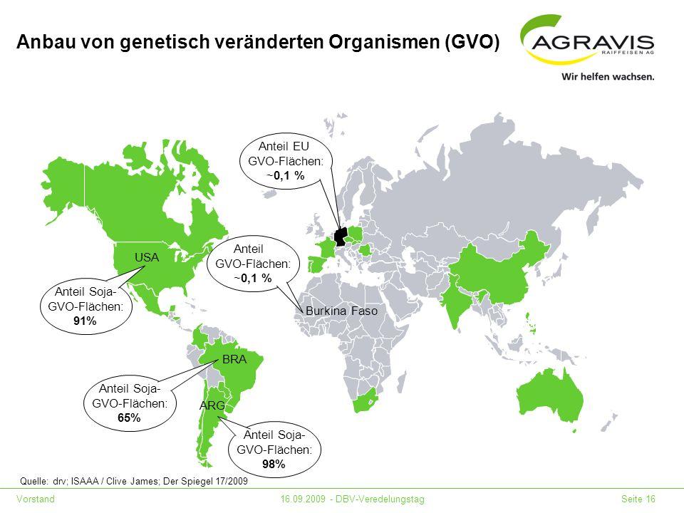Vorstand16.09.2009 - DBV-Veredelungstag Seite 16 Anbau von genetisch veränderten Organismen (GVO) Anteil EU GVO-Flächen: ~0,1 % Anteil Soja- GVO-Fläch