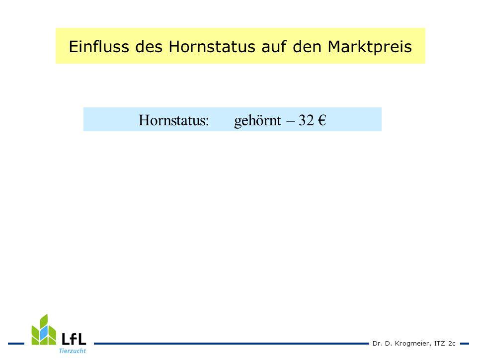 Dr. D. Krogmeier, ITZ 2c Hornstatus:gehörnt – 32 Einfluss des Hornstatus auf den Marktpreis