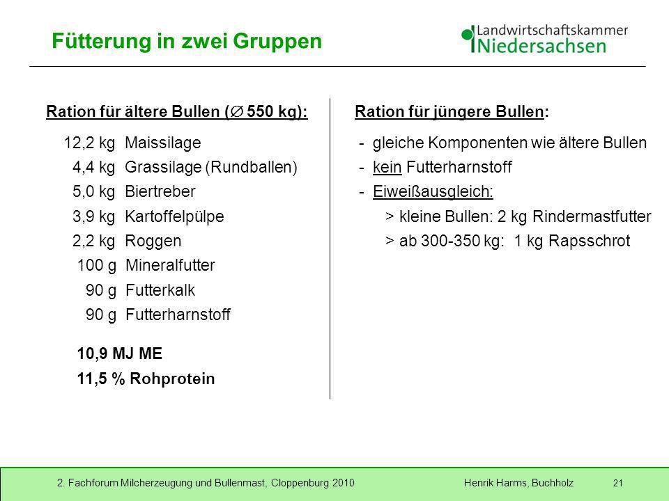 2. Fachforum Milcherzeugung und Bullenmast, Cloppenburg 2010 Henrik Harms, Buchholz 21 Fütterung in zwei Gruppen Ration für ältere Bullen ( 550 kg): 1