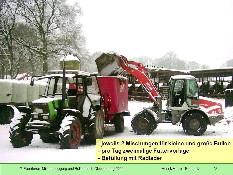 2. Fachforum Milcherzeugung und Bullenmast, Cloppenburg 2010 Henrik Harms, Buchholz 22 - jeweils 2 Mischungen für kleine und große Bullen - pro Tag zw