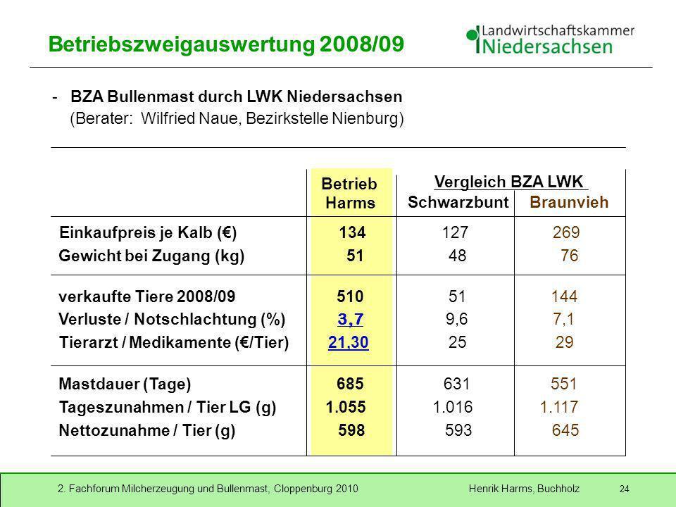 2. Fachforum Milcherzeugung und Bullenmast, Cloppenburg 2010 Henrik Harms, Buchholz 24 Betriebszweigauswertung 2008/09 Einkaufpreis je Kalb () 134 127