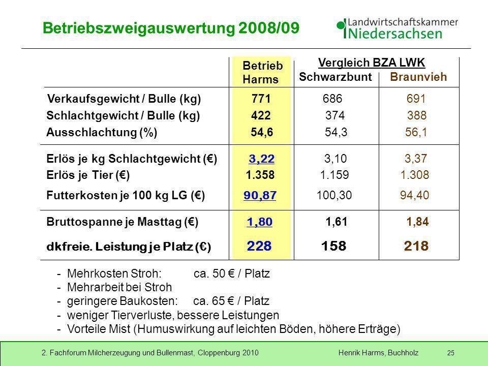 2. Fachforum Milcherzeugung und Bullenmast, Cloppenburg 2010 Henrik Harms, Buchholz 25 Betriebszweigauswertung 2008/09 Verkaufsgewicht / Bulle (kg) 77