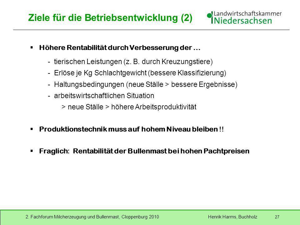 2. Fachforum Milcherzeugung und Bullenmast, Cloppenburg 2010 Henrik Harms, Buchholz 27 Ziele für die Betriebsentwicklung (2) Höhere Rentabilität durch