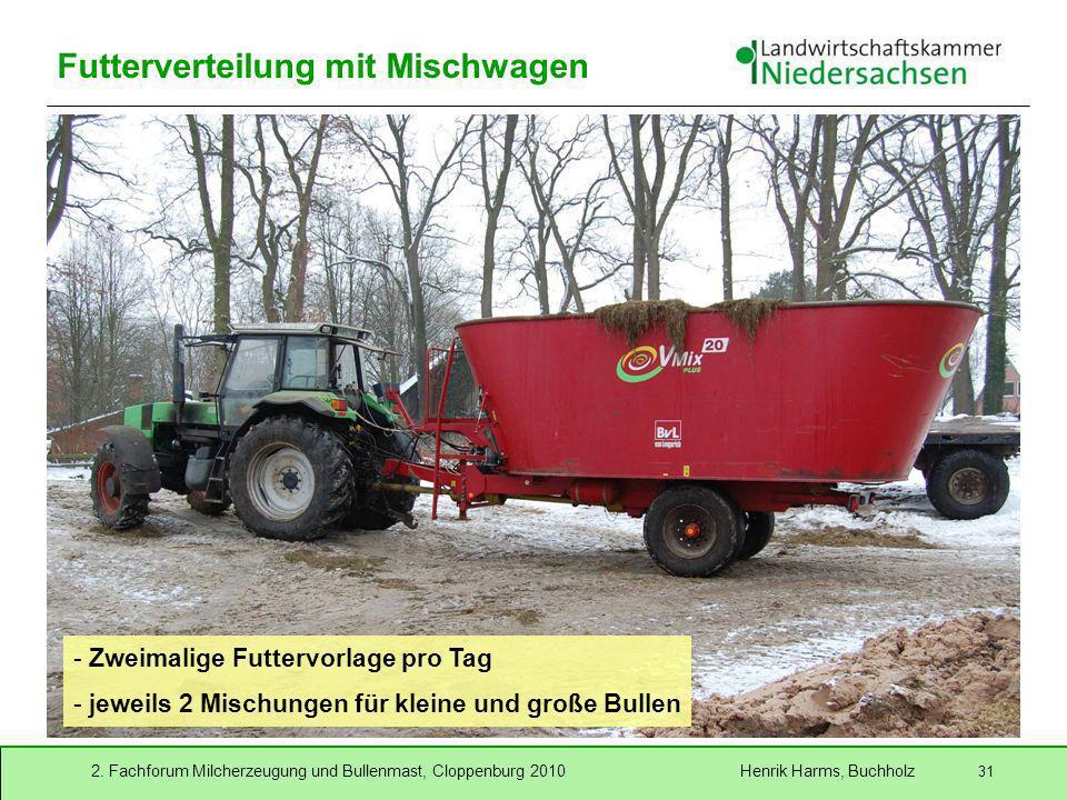 2. Fachforum Milcherzeugung und Bullenmast, Cloppenburg 2010 Henrik Harms, Buchholz 31 Futterverteilung mit Mischwagen - Zweimalige Futtervorlage pro