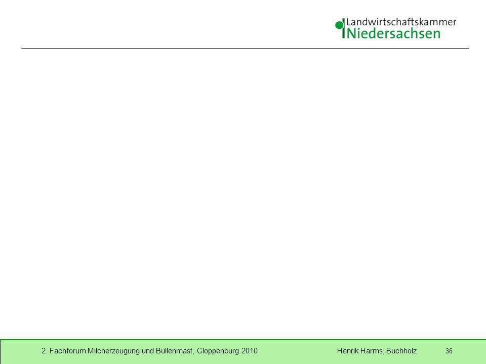 2. Fachforum Milcherzeugung und Bullenmast, Cloppenburg 2010 Henrik Harms, Buchholz 36