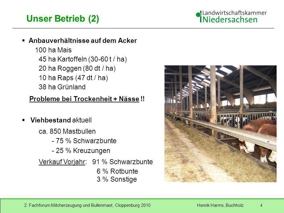 2. Fachforum Milcherzeugung und Bullenmast, Cloppenburg 2010 Henrik Harms, Buchholz 4 Unser Betrieb (2) Anbauverhältnisse auf dem Acker 100 ha Mais 45