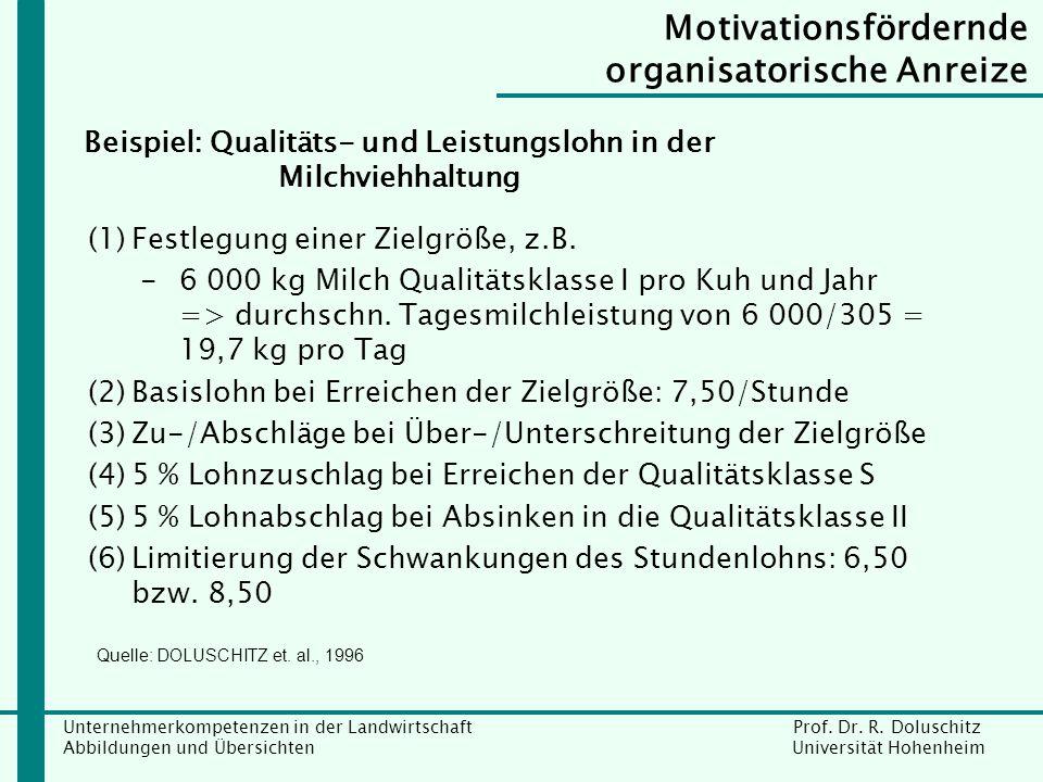 Unternehmerkompetenzen in der Landwirtschaft Prof.
