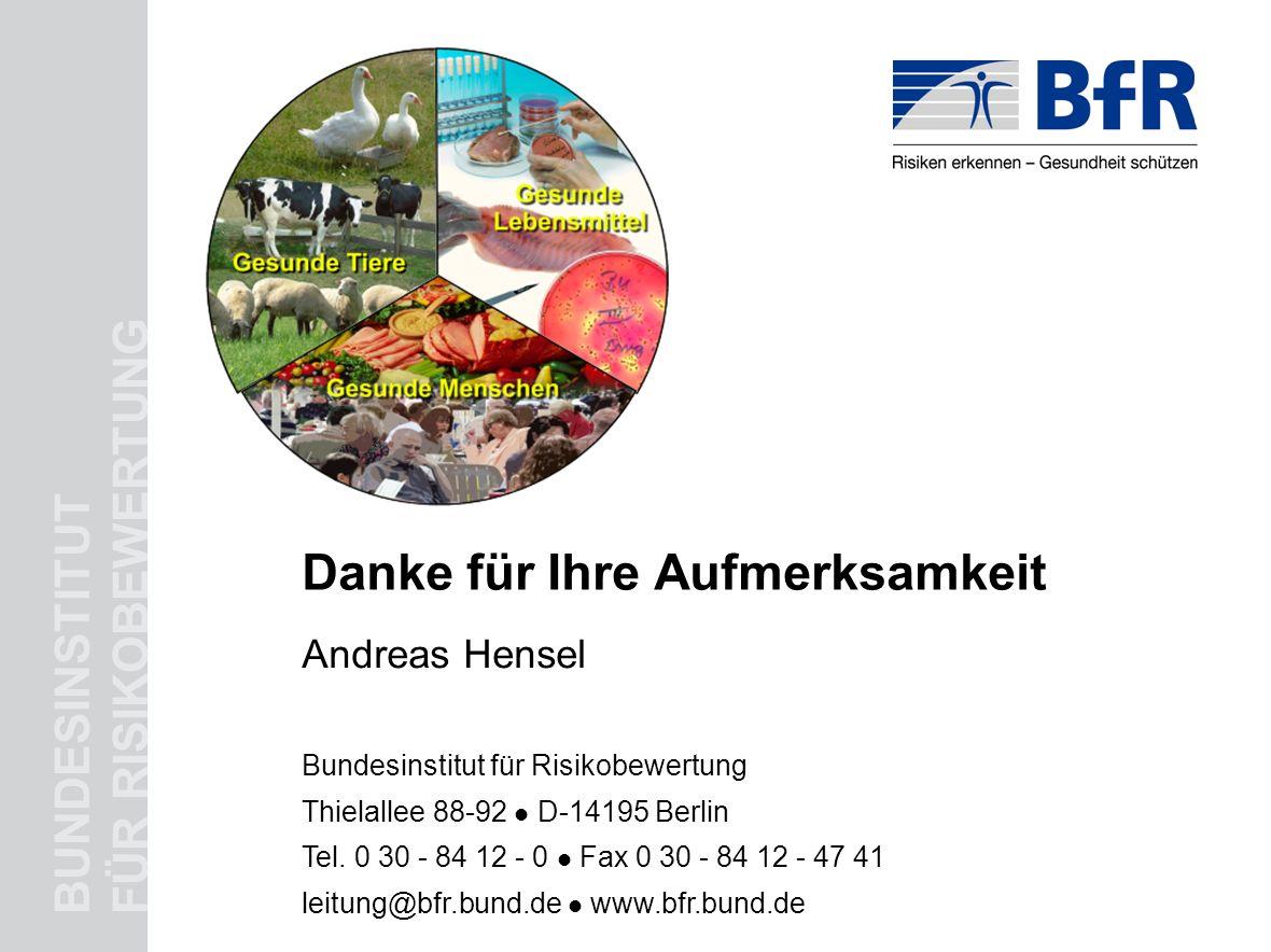 BUNDESINSTITUT FÜR RISIKOBEWERTUNG Danke für Ihre Aufmerksamkeit Andreas Hensel Bundesinstitut für Risikobewertung Thielallee 88-92 D-14195 Berlin Tel.