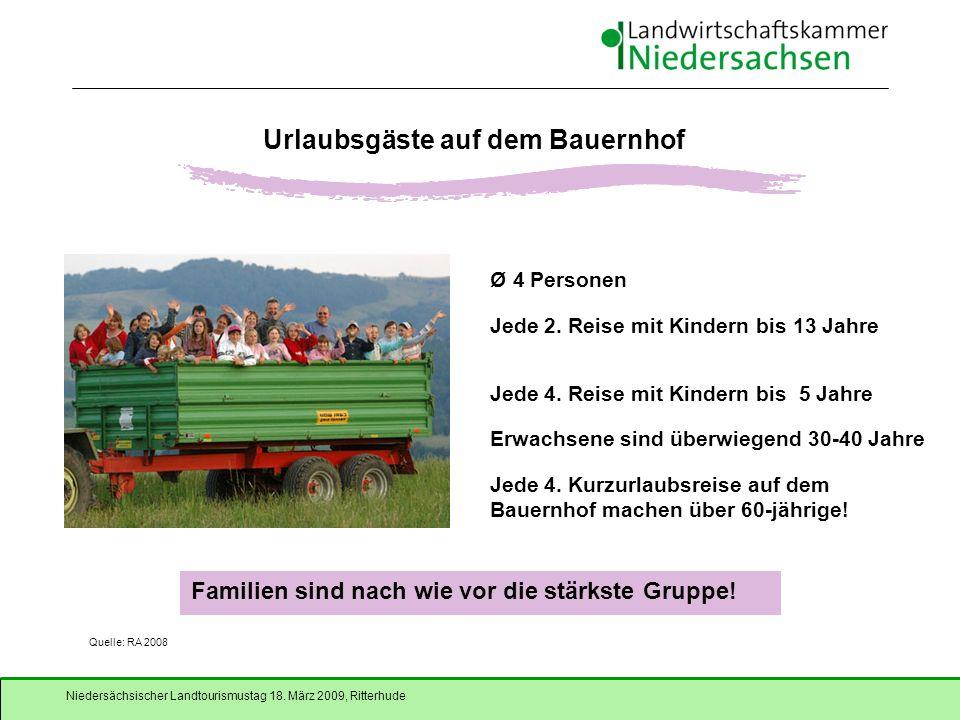 Niedersächsischer Landtourismustag 18.