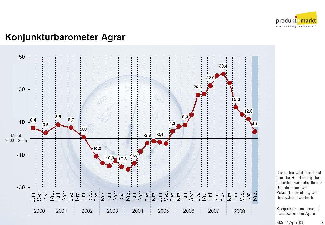 Konjunktur- und Investi- tionsbarometer Agrar März / April 09 3 Landwirte: Investitionsplanungen nach Investitionsbereichen April – Sept.