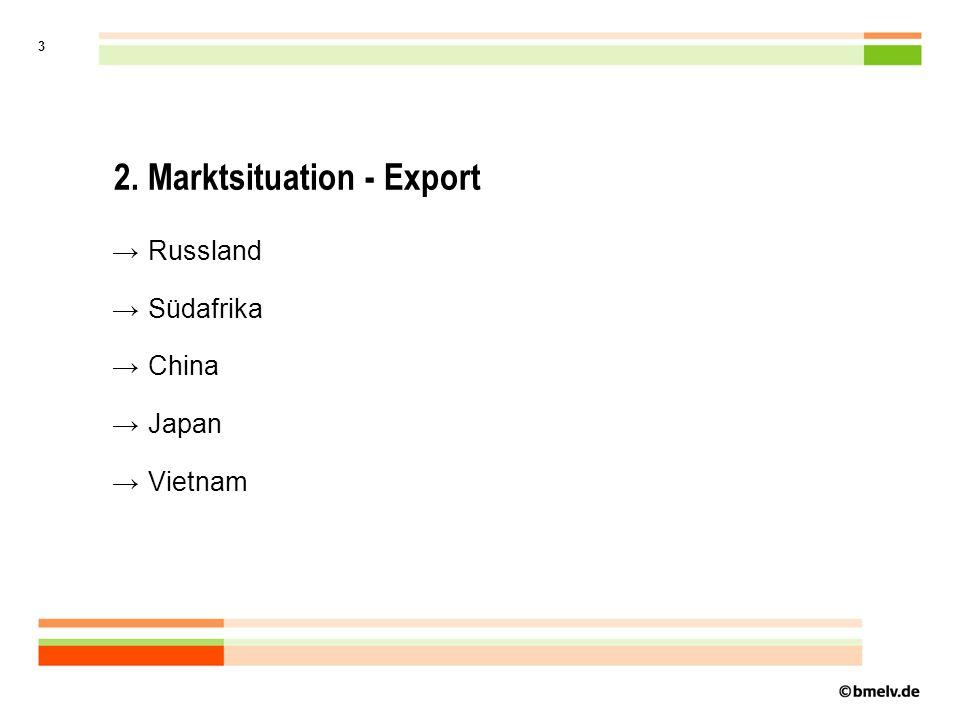 3 2. Marktsituation - Export Russland Südafrika China Japan Vietnam