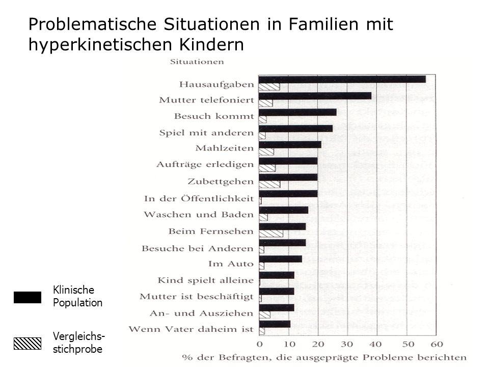 Problematische Situationen in Familien mit hyperkinetischen Kindern Klinische Population Vergleichs- stichprobe
