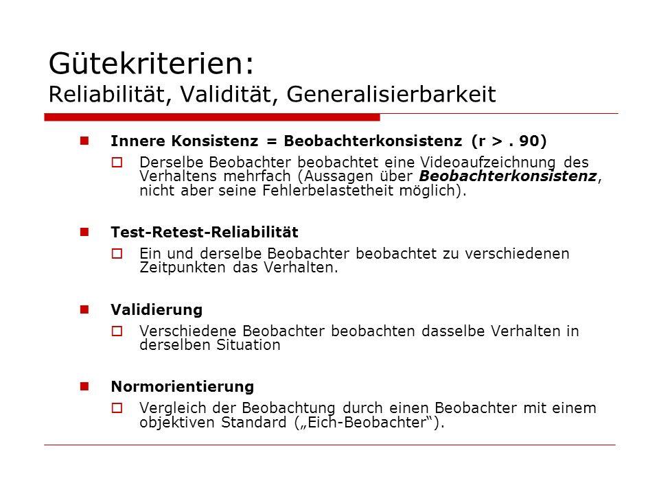 Gütekriterien: Reliabilität, Validität, Generalisierbarkeit Innere Konsistenz = Beobachterkonsistenz (r >. 90) Derselbe Beobachter beobachtet eine Vid