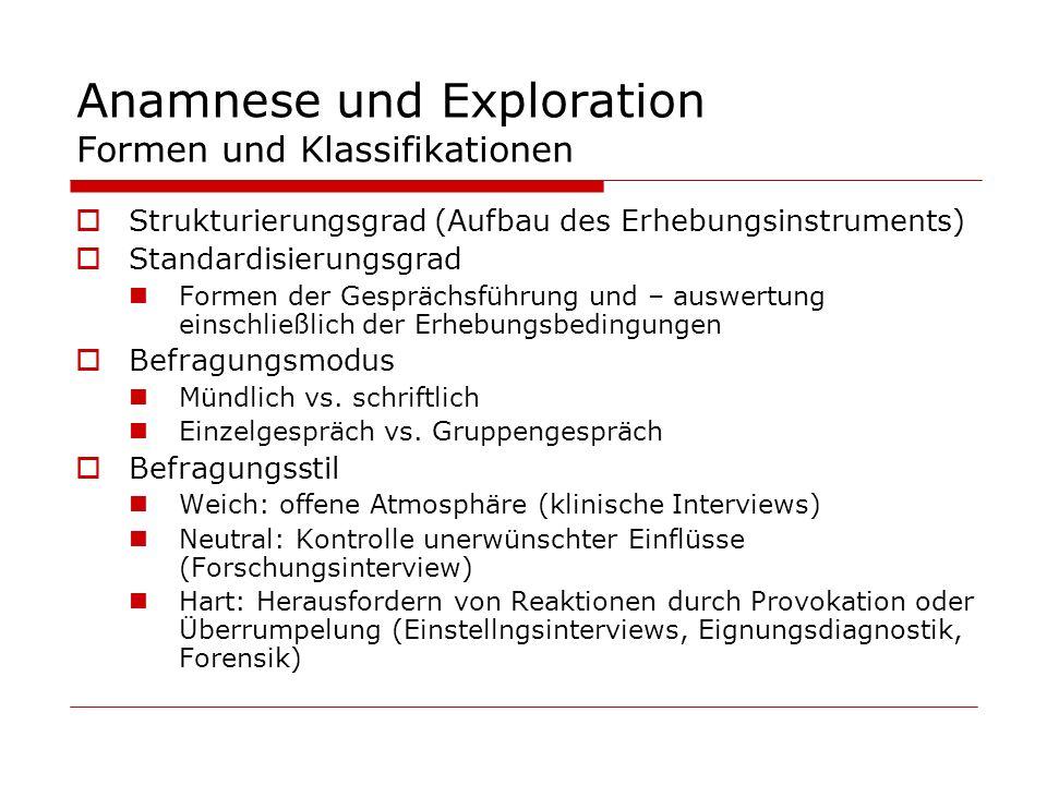 Anamnese und Exploration Formen und Klassifikationen Strukturierungsgrad (Aufbau des Erhebungsinstruments) Standardisierungsgrad Formen der Gesprächsf